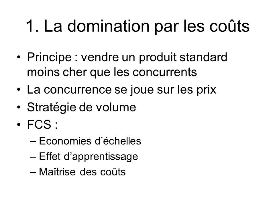 1. La domination par les coûts