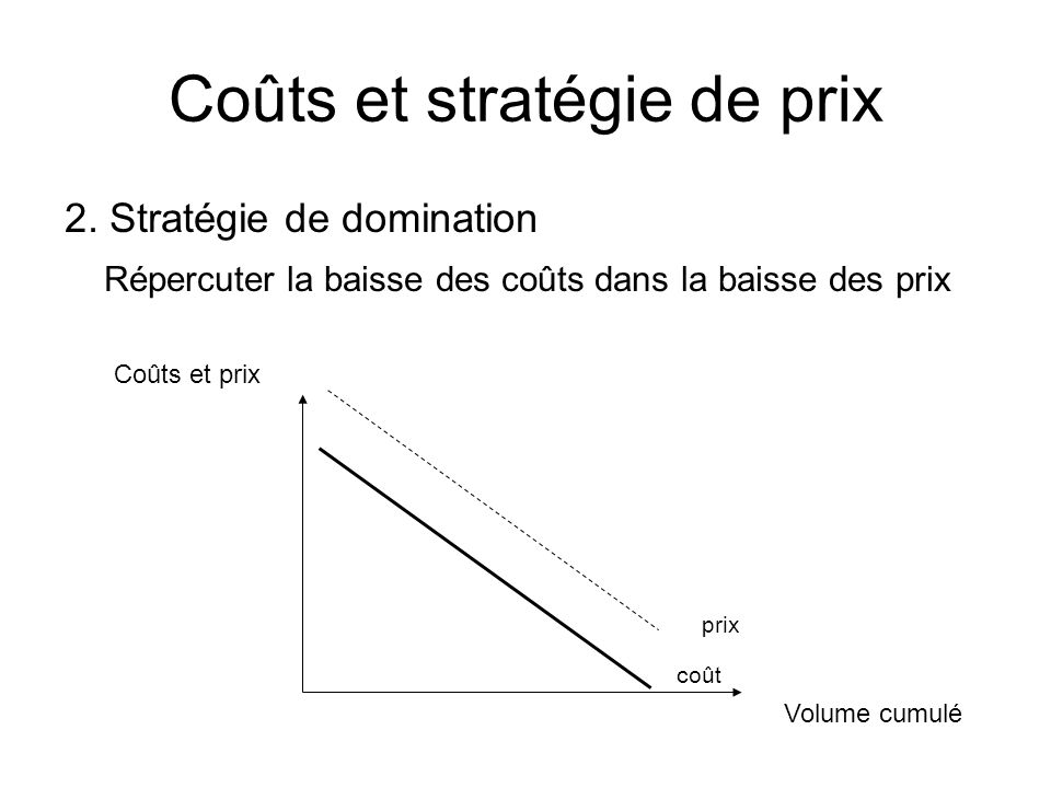 Coûts et stratégie de prix