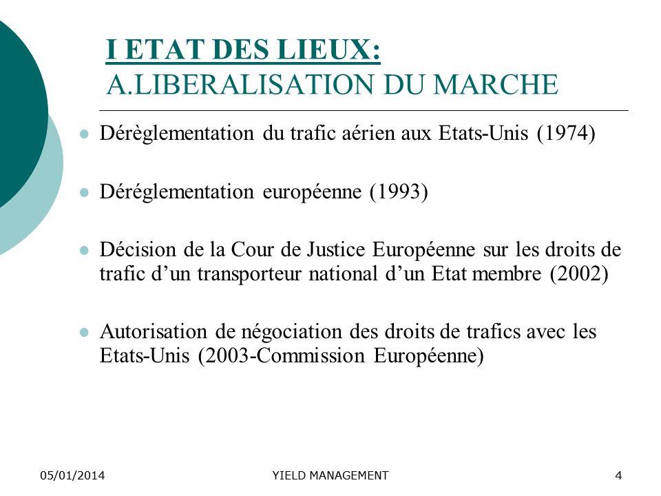 I ETAT DES LIEUX: A.LIBERALISATION DU MARCHE