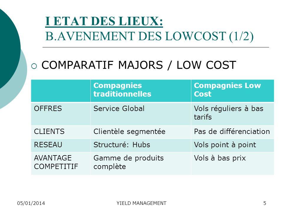 I ETAT DES LIEUX: B.AVENEMENT DES LOWCOST (1/2)