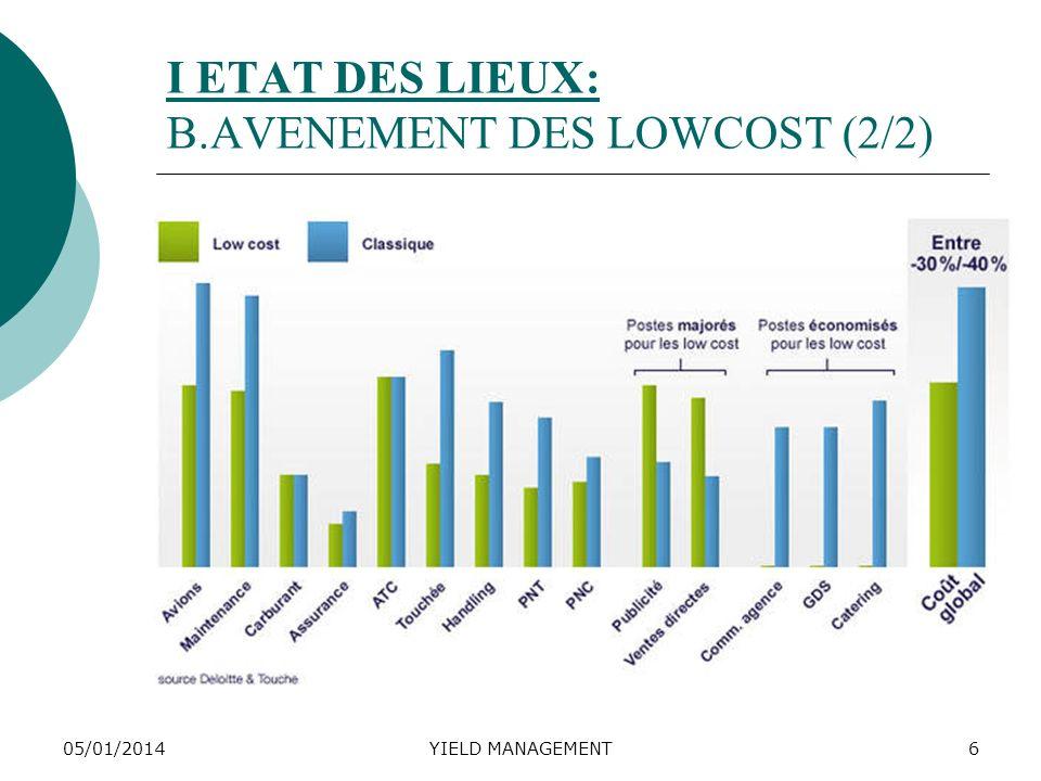 I ETAT DES LIEUX: B.AVENEMENT DES LOWCOST (2/2)