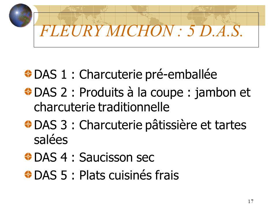 FLEURY MICHON : 5 D.A.S. DAS 1 : Charcuterie pré-emballée