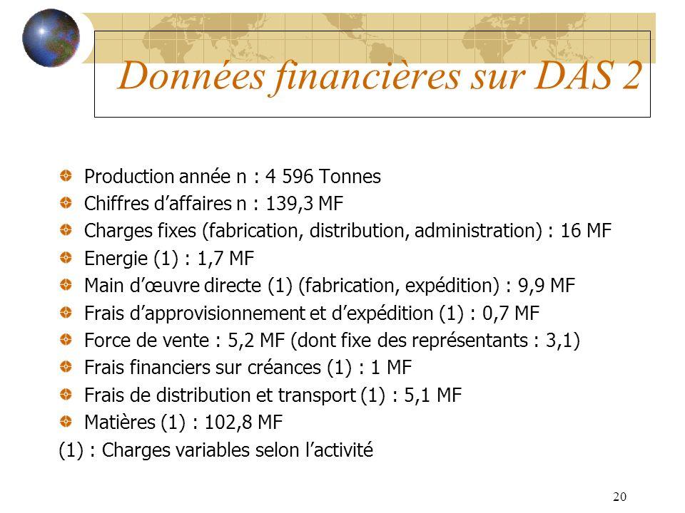 Données financières sur DAS 2