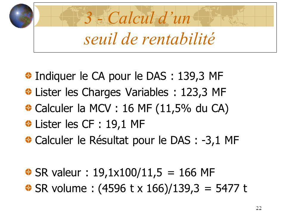 3 - Calcul d'un seuil de rentabilité