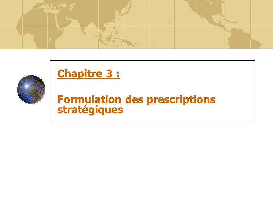 Chapitre 3 : Formulation des prescriptions stratégiques