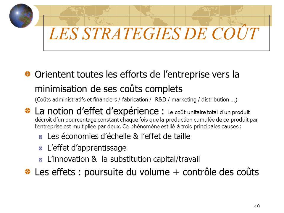 LES STRATEGIES DE COÛT Orientent toutes les efforts de l'entreprise vers la minimisation de ses coûts complets.
