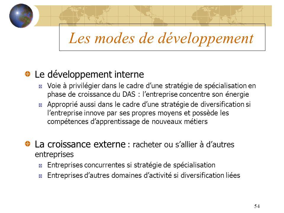 Les modes de développement