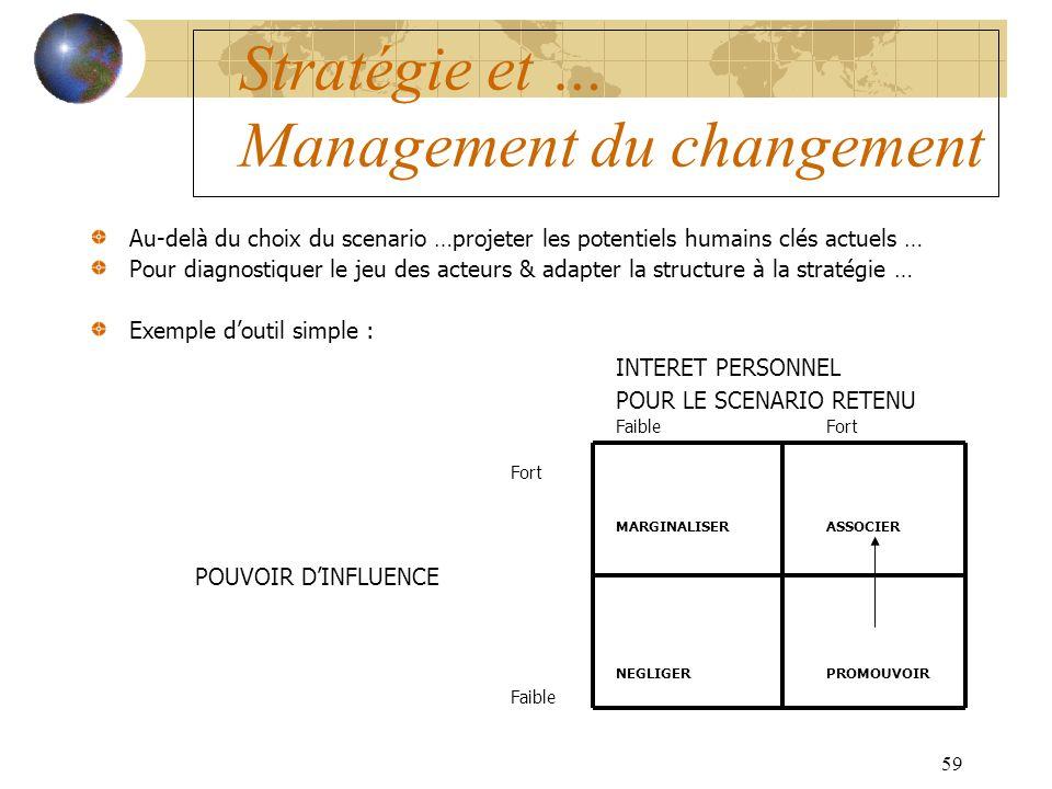 Stratégie et … Management du changement