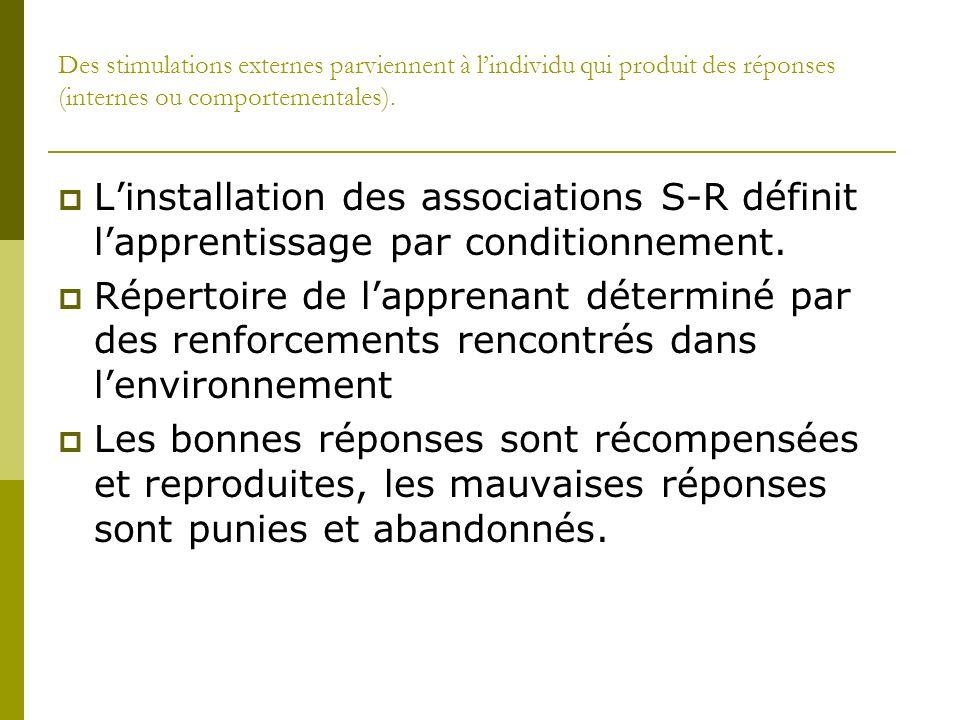 Des stimulations externes parviennent à l'individu qui produit des réponses (internes ou comportementales).