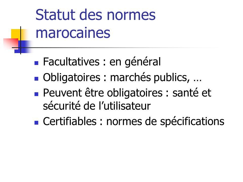 Statut des normes marocaines
