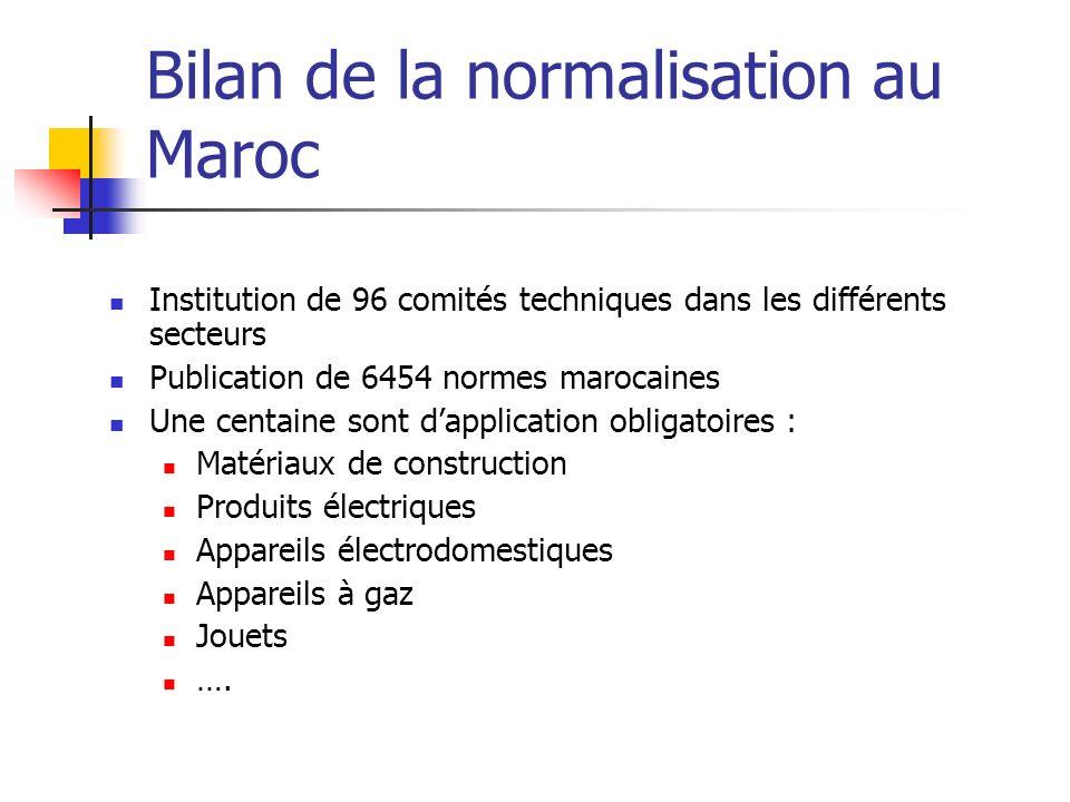 Bilan de la normalisation au Maroc