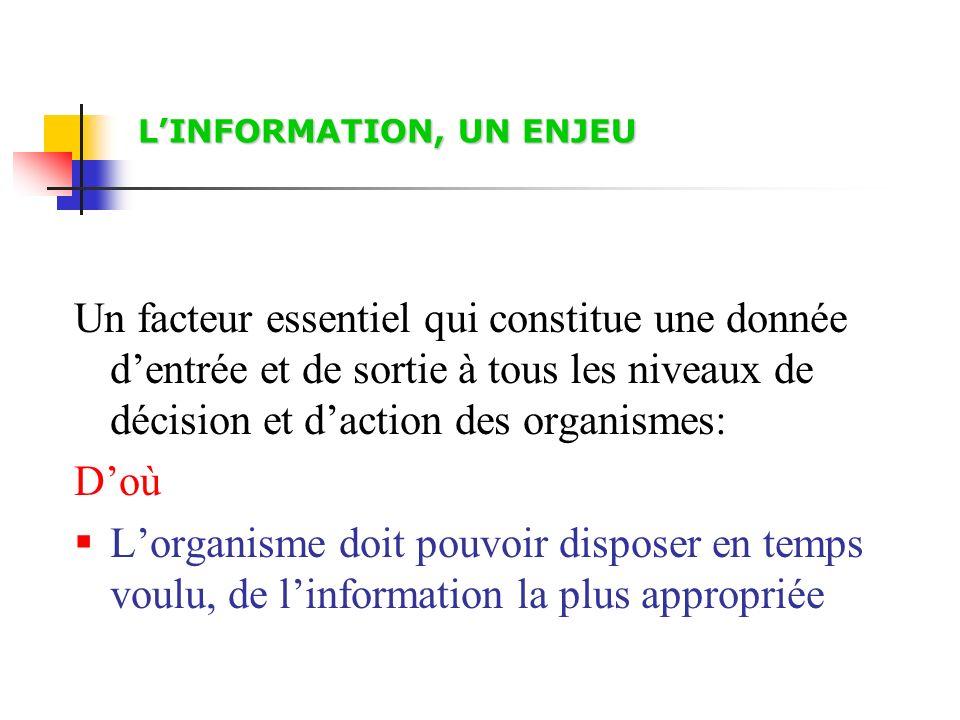 L'INFORMATION, UN ENJEU