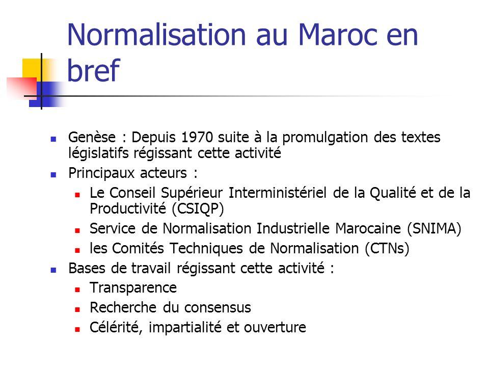 Normalisation au Maroc en bref