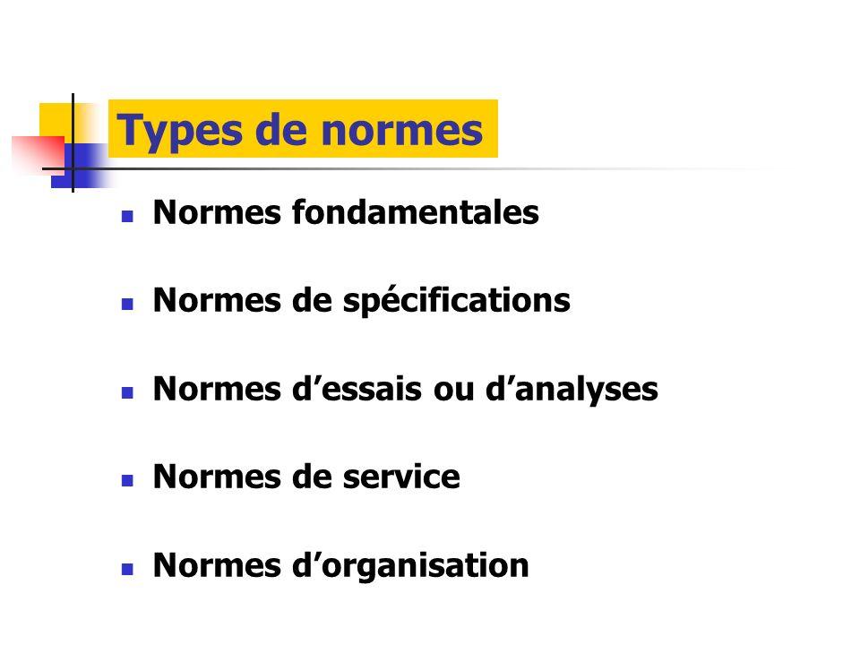 Types de normes Normes fondamentales Normes de spécifications