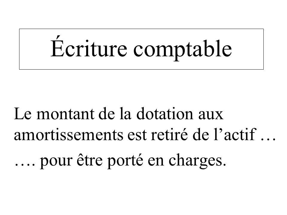 Écriture comptable Le montant de la dotation aux amortissements est retiré de l'actif … ….