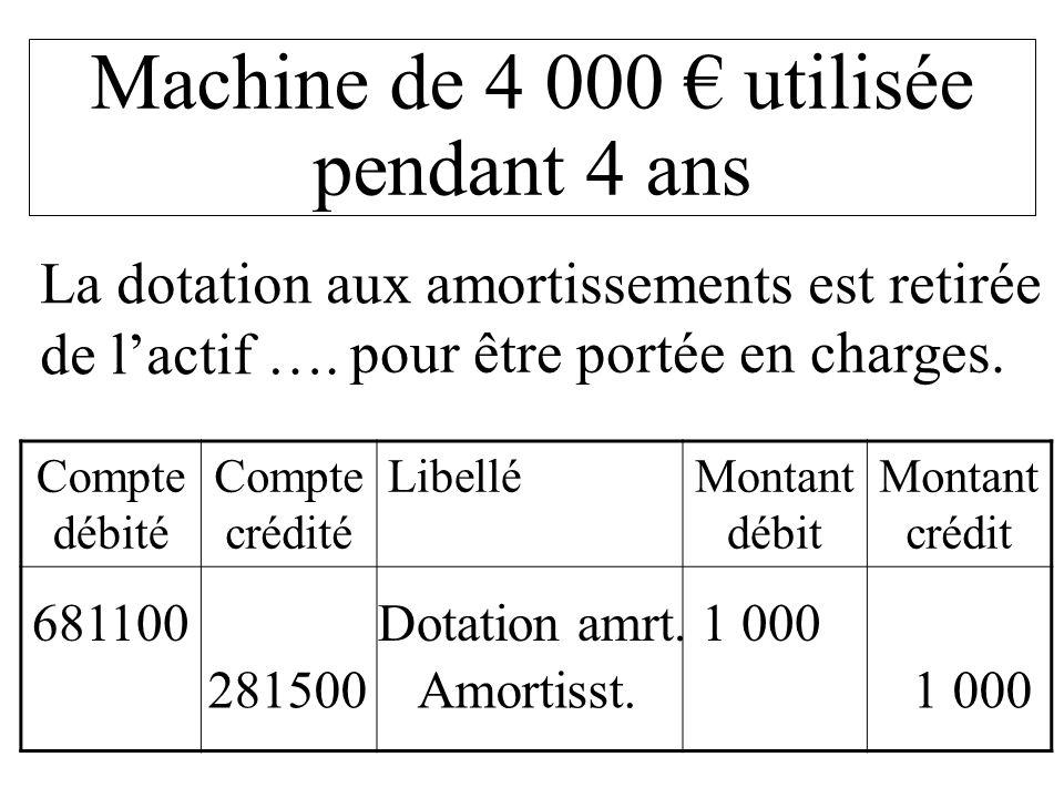 Machine de 4 000 € utilisée pendant 4 ans