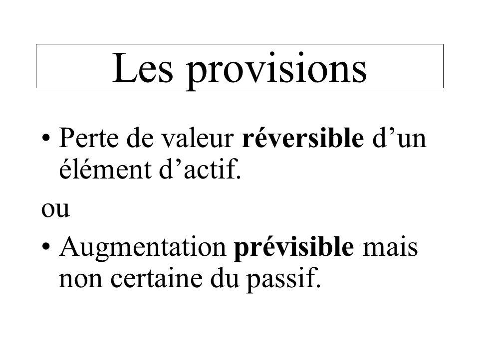 Les provisions Perte de valeur réversible d'un élément d'actif. ou