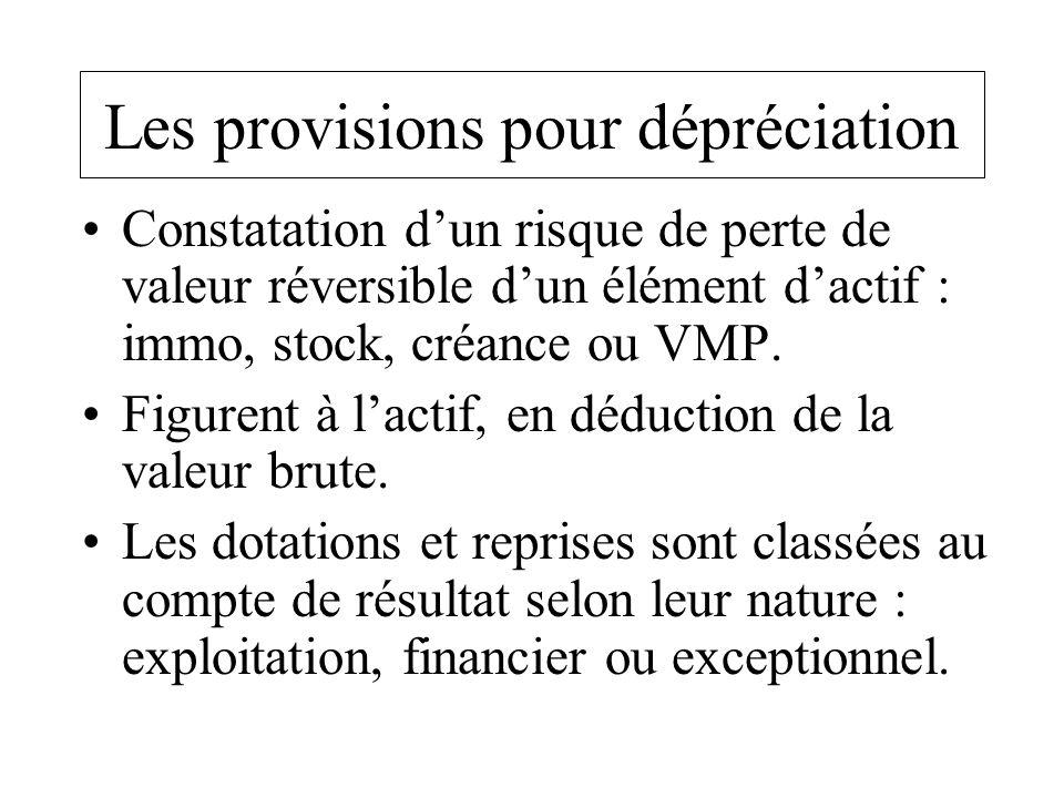Les provisions pour dépréciation