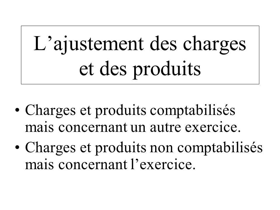 L'ajustement des charges et des produits
