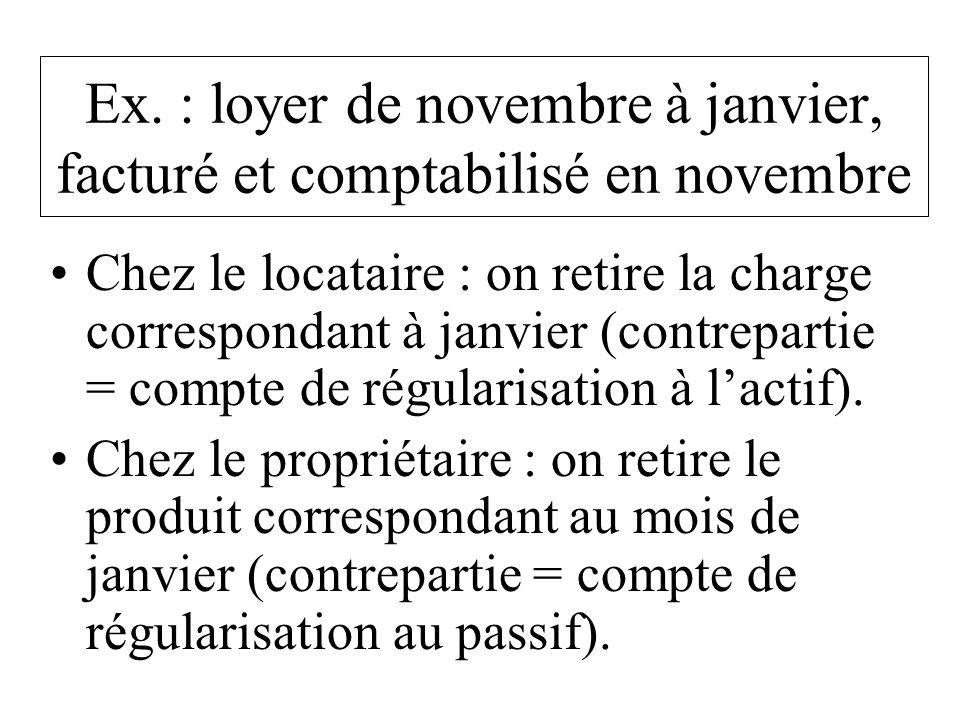 Ex. : loyer de novembre à janvier, facturé et comptabilisé en novembre