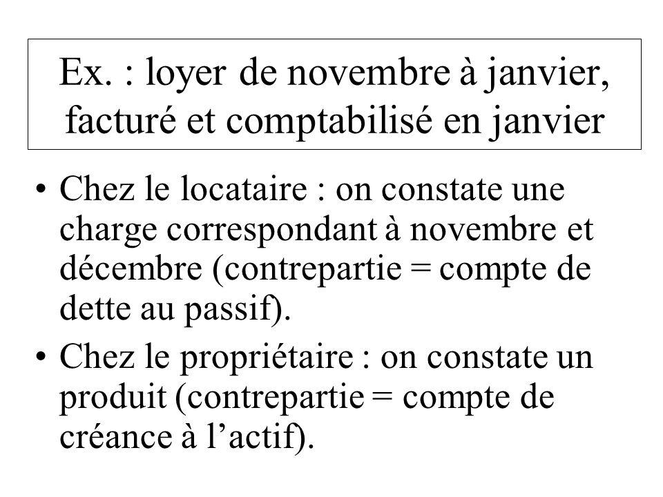 Ex. : loyer de novembre à janvier, facturé et comptabilisé en janvier