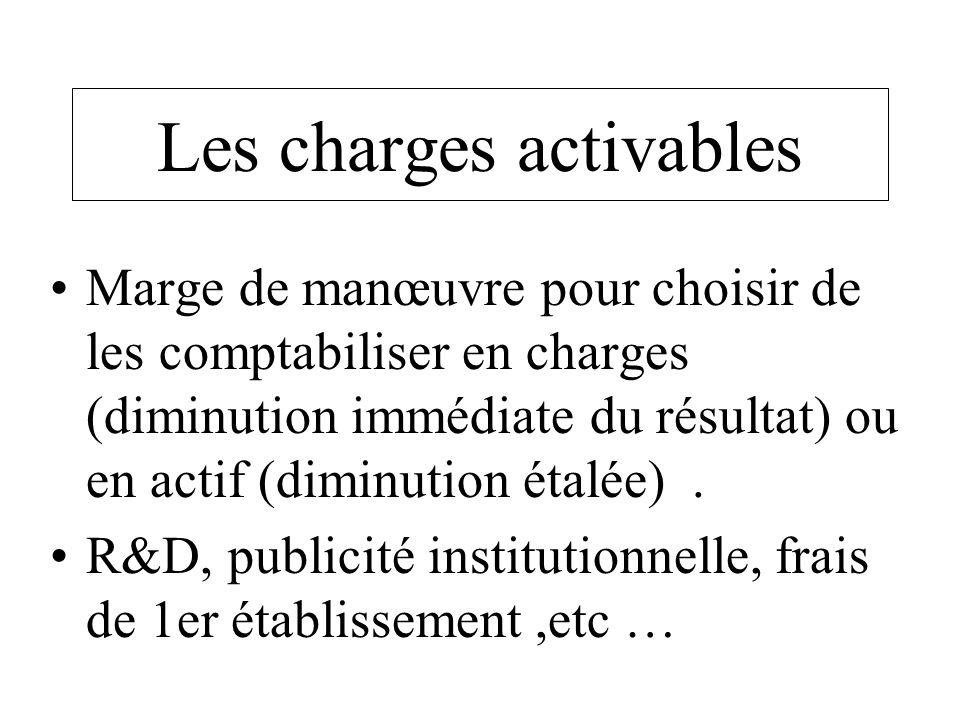 Les charges activables