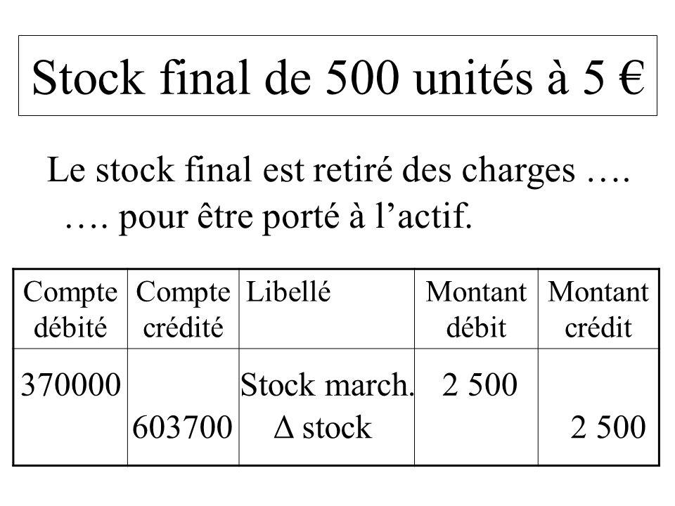 Stock final de 500 unités à 5 €