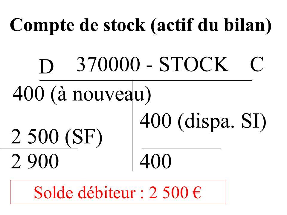 Compte de stock (actif du bilan)