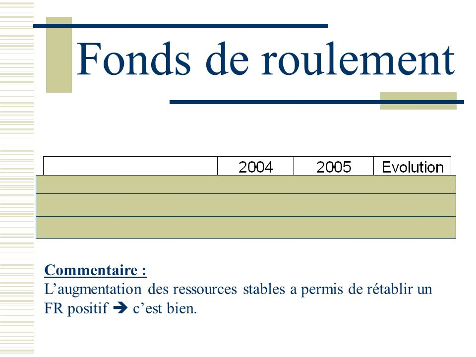 Fonds de roulement Commentaire :