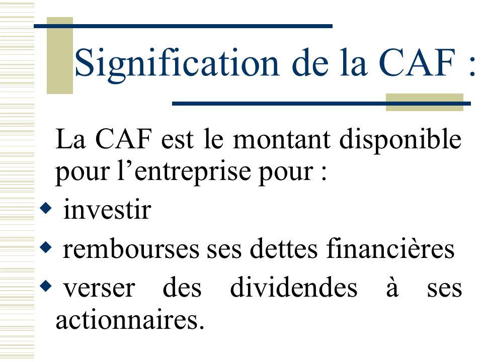 Signification de la CAF :