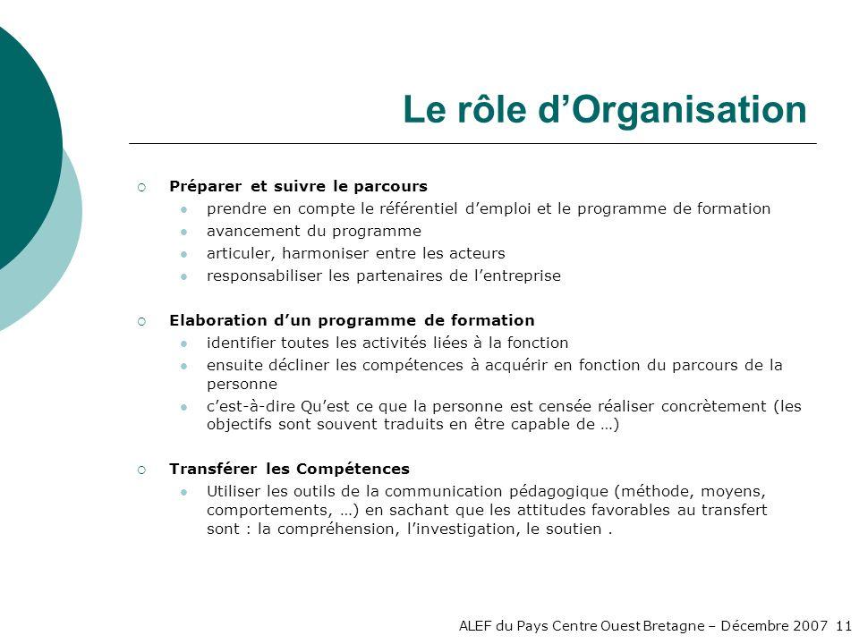 Le rôle d'Organisation
