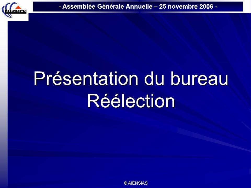 Présentation du bureau Réélection