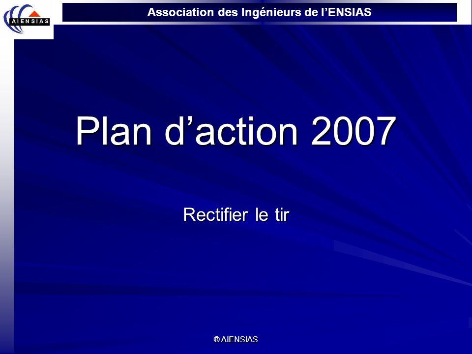Plan d'action 2007 Rectifier le tir ® AIENSIAS