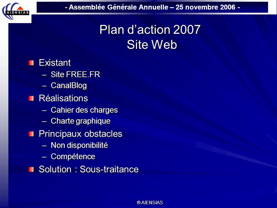 Plan d'action 2007 Site Web Existant Réalisations Principaux obstacles