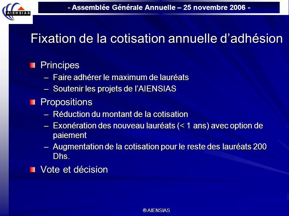 Fixation de la cotisation annuelle d'adhésion