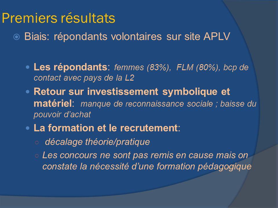 Premiers résultats Biais: répondants volontaires sur site APLV