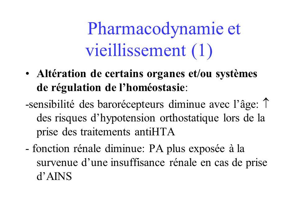 Pharmacodynamie et vieillissement (1)