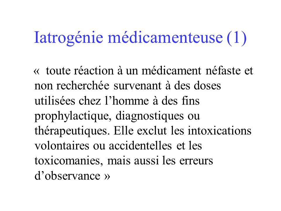 Iatrogénie médicamenteuse (1)