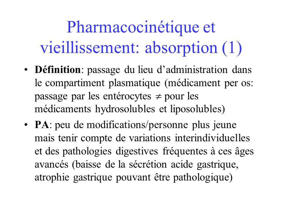 Pharmacocinétique et vieillissement: absorption (1)