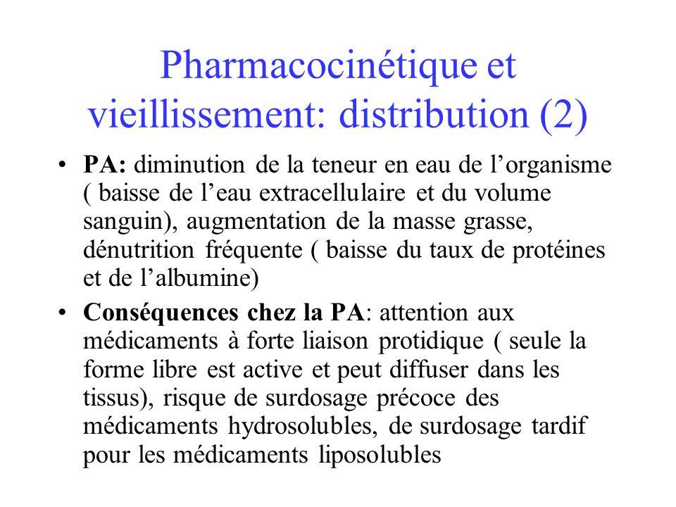 Pharmacocinétique et vieillissement: distribution (2)