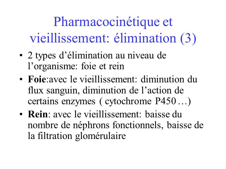 Pharmacocinétique et vieillissement: élimination (3)