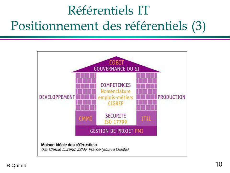 Référentiels IT Positionnement des référentiels (3)