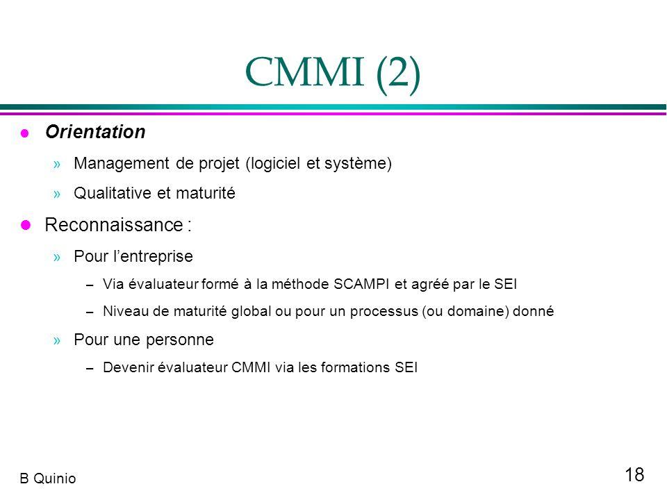 CMMI (2) Orientation Reconnaissance :