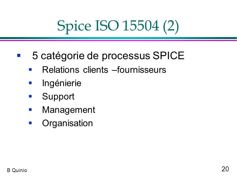 Spice ISO 15504 (2) 5 catégorie de processus SPICE