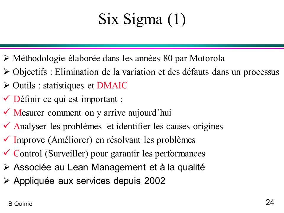 Six Sigma (1)  Méthodologie élaborée dans les années 80 par Motorola