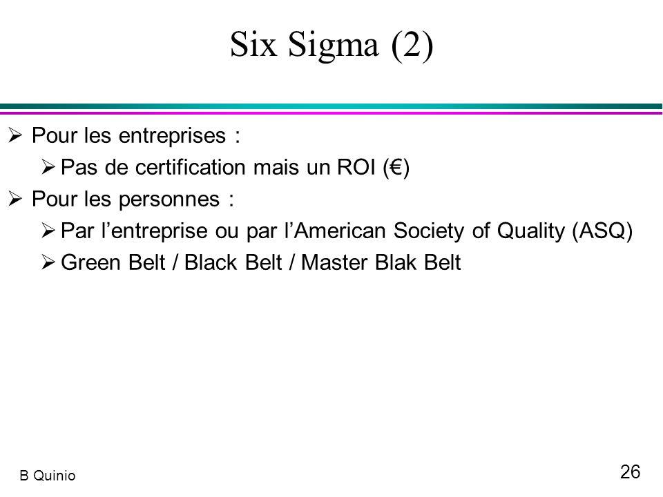 Six Sigma (2) Pour les entreprises :