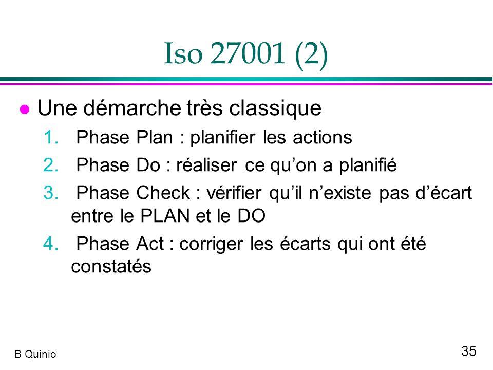 Iso 27001 (2) Une démarche très classique