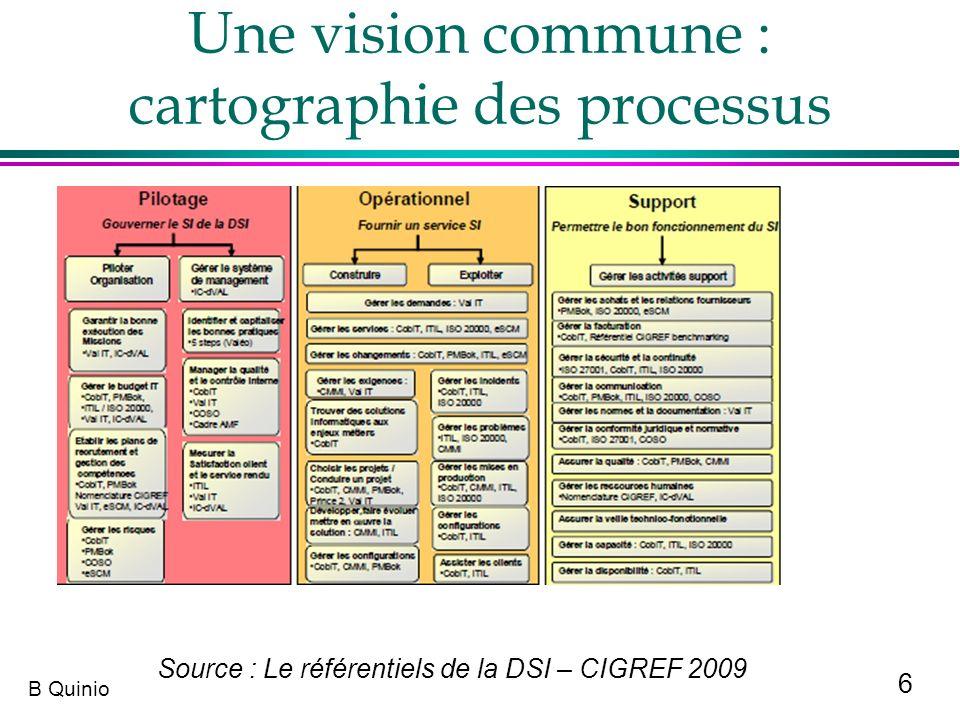 Une vision commune : cartographie des processus
