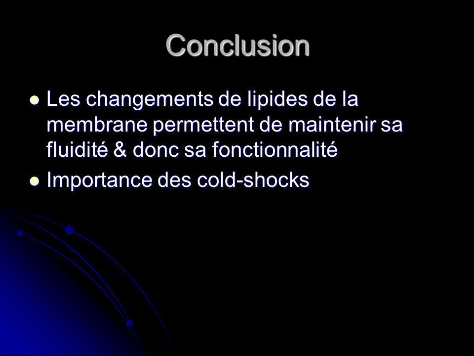 Conclusion Les changements de lipides de la membrane permettent de maintenir sa fluidité & donc sa fonctionnalité.
