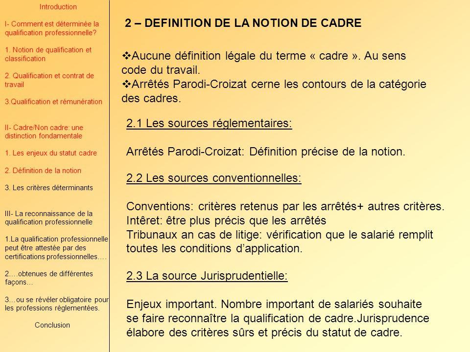 2 – DEFINITION DE LA NOTION DE CADRE